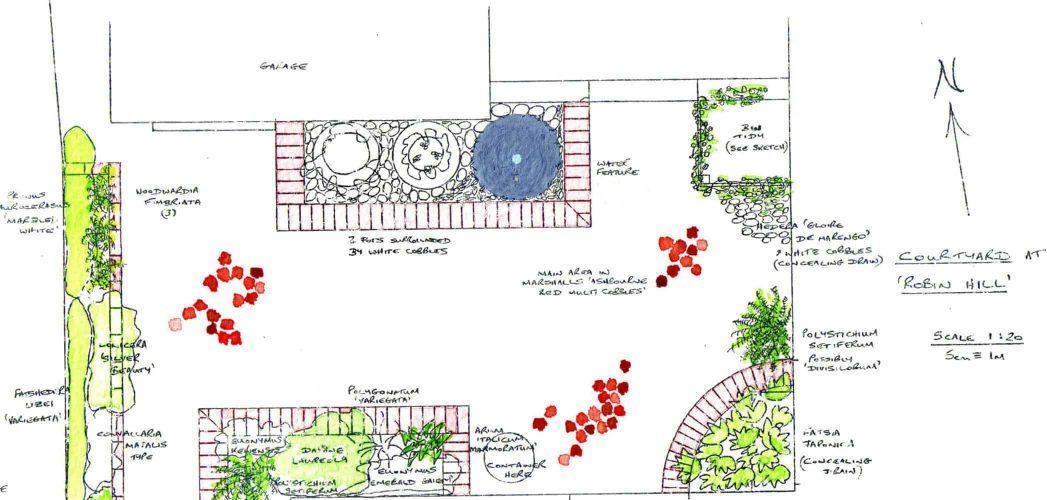 Plan for a tiny courtyard garden